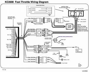 Car Wiring Diagram Throttle