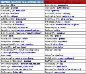 Qualités Et Défauts Entretien : quels sont vos qualites et vos defauts ces adjectifs vous correspondent ils parler anglais ~ Medecine-chirurgie-esthetiques.com Avis de Voitures