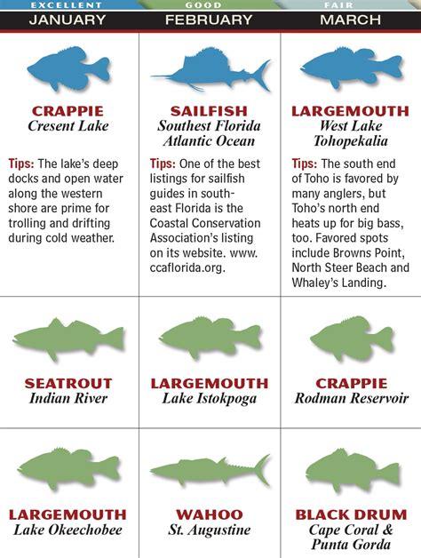 fishing calendar florida fish game tampa bay fl january qualads alabama 1325 1000 gameandfishmag enlarge