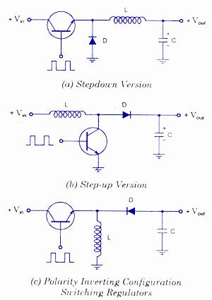 Voltage Regulators With Circuit Diagram Design Theory
