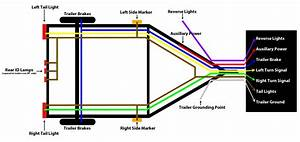 7 Pin Trailer Wiring Diagram Flat