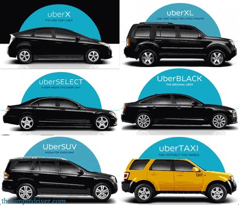 Uber Car Requirement (uberx, Uberxl, Uberselect, Uberblack