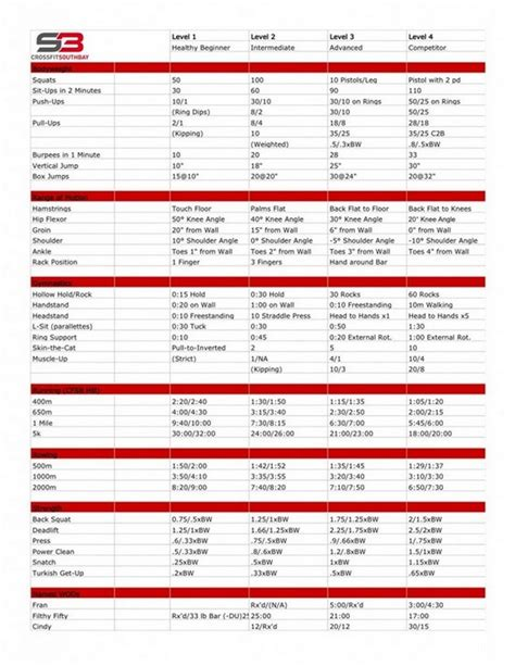 crossfit programming template crossfit programming excel spreadsheet spreadsheets