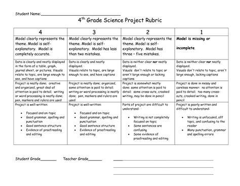 4th Grade Science Project Rubric Httpswwwyoutubecom