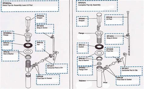 how to remove kitchen faucet how to remove bathroom sink drain collar terry