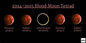 Don't Look At Tonight's Full Lunar Eclipse | Alternative