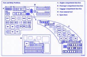 jaguar s type 3 0 v6 2003 fuse box block circuit breaker diagram 187 carfusebox