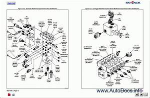 Skyjack Lifts Parts Catalog Repair Manual Order  U0026 Download
