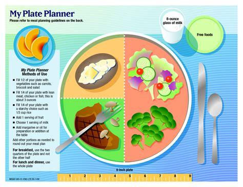 Portion Template by Plate Portion Template Plate Planner Letter