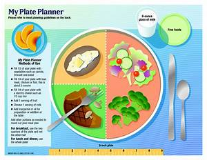 plate portion template plate planner english letter With portion control template