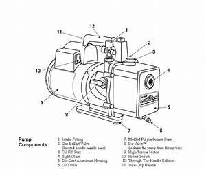 Busch Vacuum Pump Diagrams