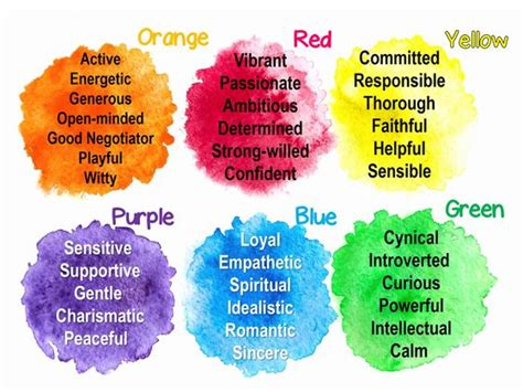 favorite color test what is your true personality color playbuzz
