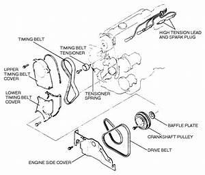 1989 Mazda 626 Cooling System Diagram