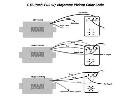 Cts Dpdt Push Pull Potentiometer