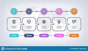 Business Flowchart  Timeline With Milestone Steps