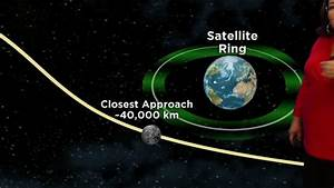 Newly found asteroid to pass close to Earth on Sunday | WGNO