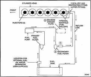 Series 60 Fuel System Schematic