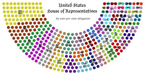 how many representatives are in the us house of representatives file housedelegations2013 23 svg wikimedia commons