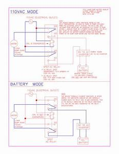 How To Design A Sump Pump Battery Backup System  7 Steps