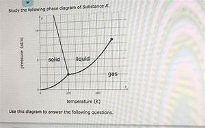 Solved  Study The Following Phase Diagram Of Substance X 1
