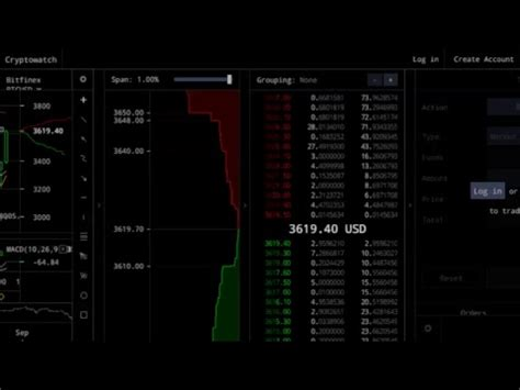 Add indicators, use drawing tools and much more. Bitcoin Price Live Chart - YouTube