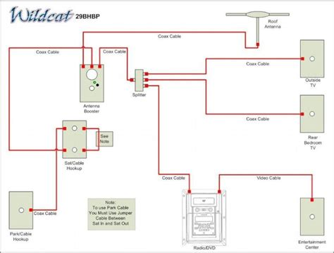 wiring diagram for rv tv readingrat net