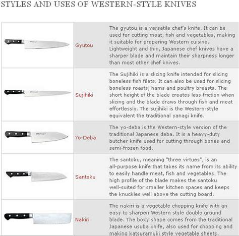 kitchen knives and their uses sushi knife or sashimi knife what 39 s the difference