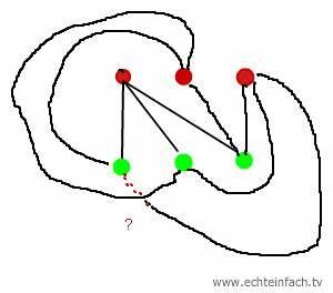 Punkte Durchschnitt Berechnen : beweisen dass verbindung zwischen 6 punkten nicht m glich ~ Themetempest.com Abrechnung