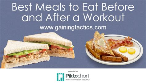 Best Meals To Eat Before And After A Workout