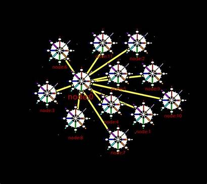 Fractal Fractals Network Nodes Matrix Sonic Ensemble