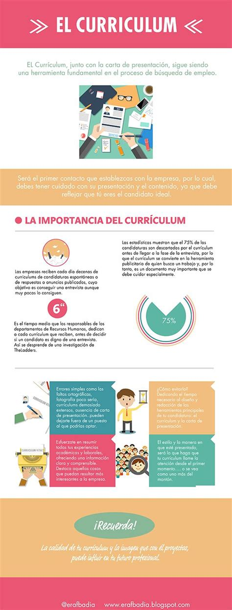 25 best ideas about curriculum vitae en espa 241 ol on