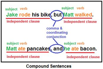 combine 2 sentence to form compund and complex sentence worksheet how to identify a compound sentence study