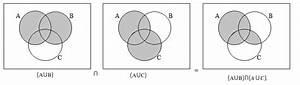 Wiring Diagram  34 A Intersect B Venn Diagram