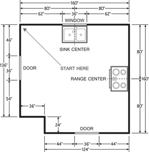 how to measure kitchen cabinets design guide choice cabinets