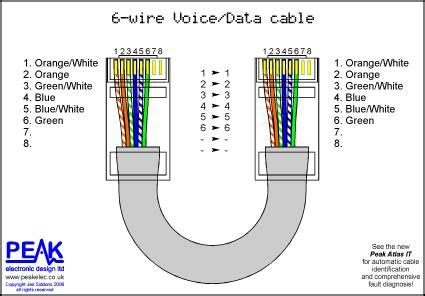 Peak Electronic Design Limited Ethernet Wiring Diagrams