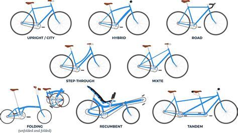 Choose A Bike