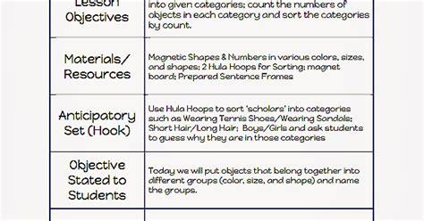 common core blogger madeline hunter lesson plan template