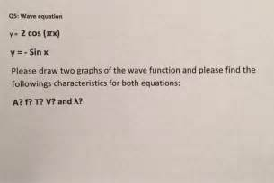 solved wave equation    pi   sin
