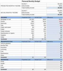 personnel budget template - 5 monthly budget template free word excel pdf format