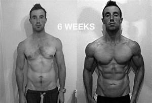Best Basic Shoulder Workout For Beginners