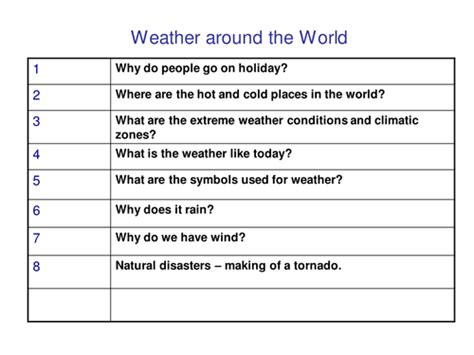 Weather Around The World Year 3/4 Lesson Plan By Rr31