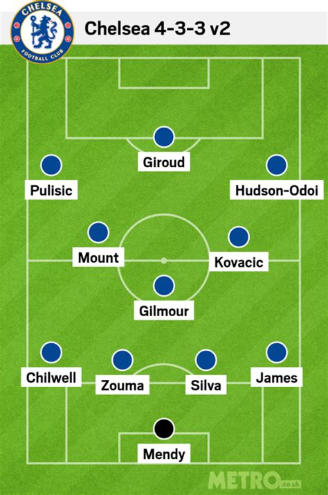 Chelsea news: The team Frank Lampard should pick to kick ...