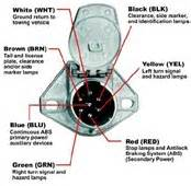 Wiring Diagram For Semi Plug – Google Search | Stuff | Pinterest ...