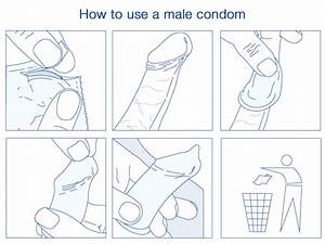 How to use a condom with pictures