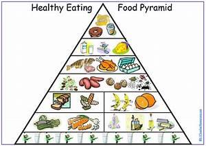 Printable Healthy Eating Pyramid