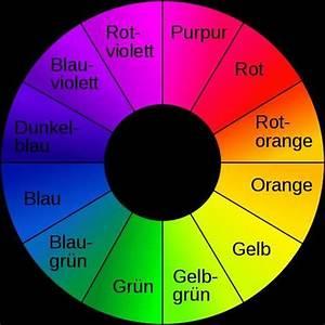 Komplementärfarbe Zu Blau : hausmittel gegen das orange im blonden haar gelbstich ~ Watch28wear.com Haus und Dekorationen