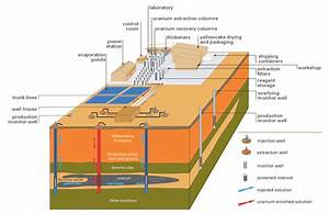 Za U0026dunia        Pennsylvania U2019s Five Nuclear Power Plants