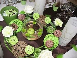 Centre De Table Chocolat : d coration de bapteme theme nounours couleurs vert ~ Zukunftsfamilie.com Idées de Décoration