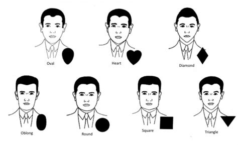 the right hairstyle for your face shape his style diary