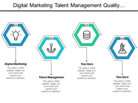 digital marketing caign digital marketing talent management quality management
